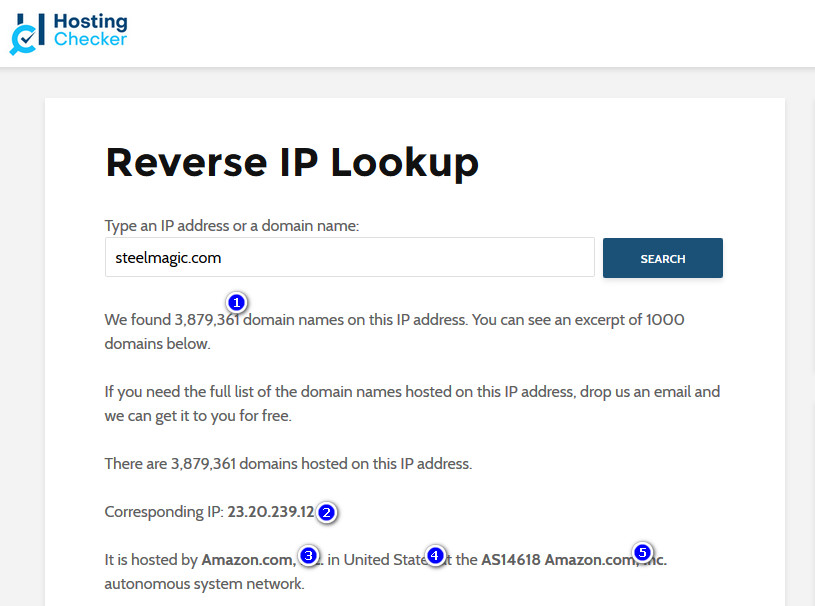reverse IP lookup results